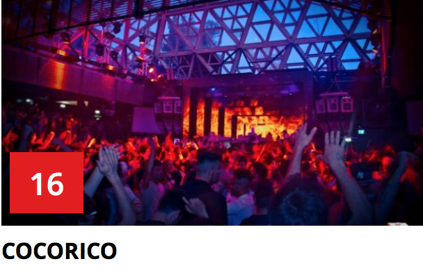 Cocorico 16° top 100 clubs
