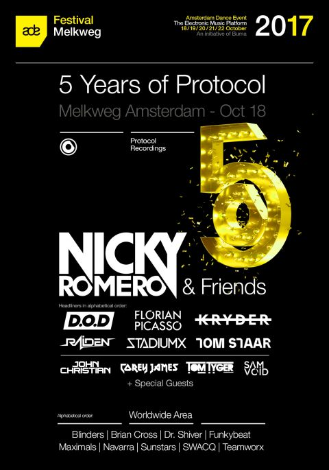 5 Years of Protocol Recordings