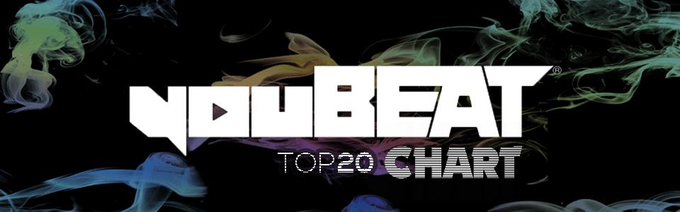 YouBeaTOP20 Chart