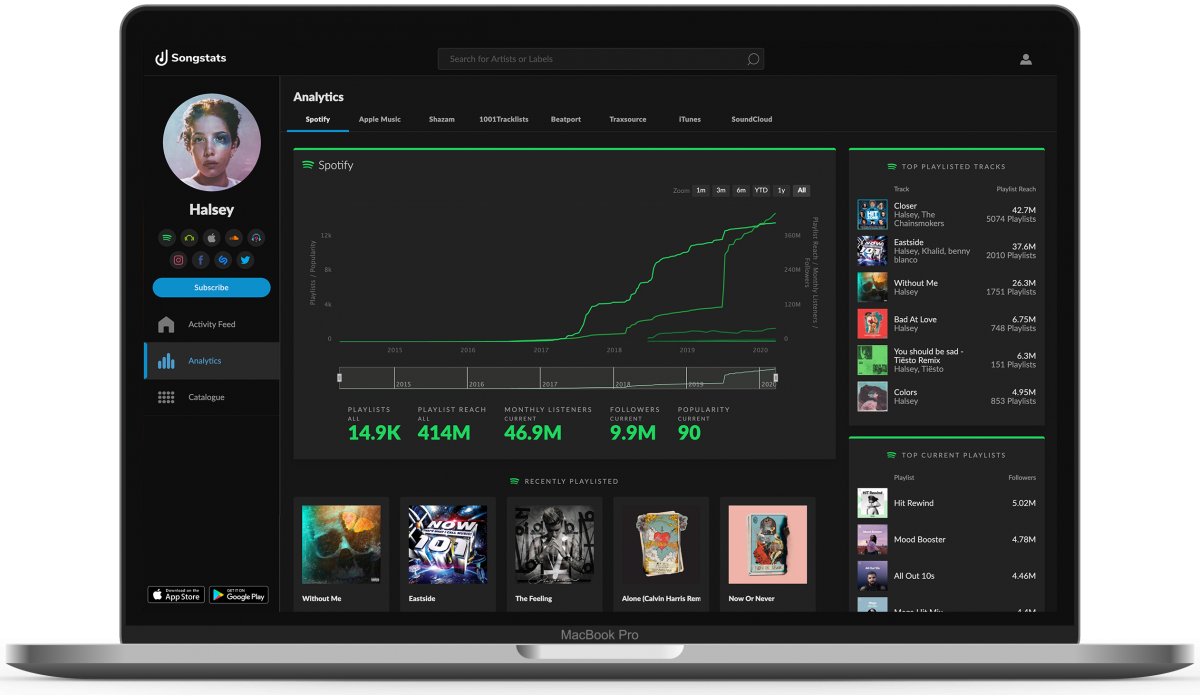Songstats - Artist Analytics