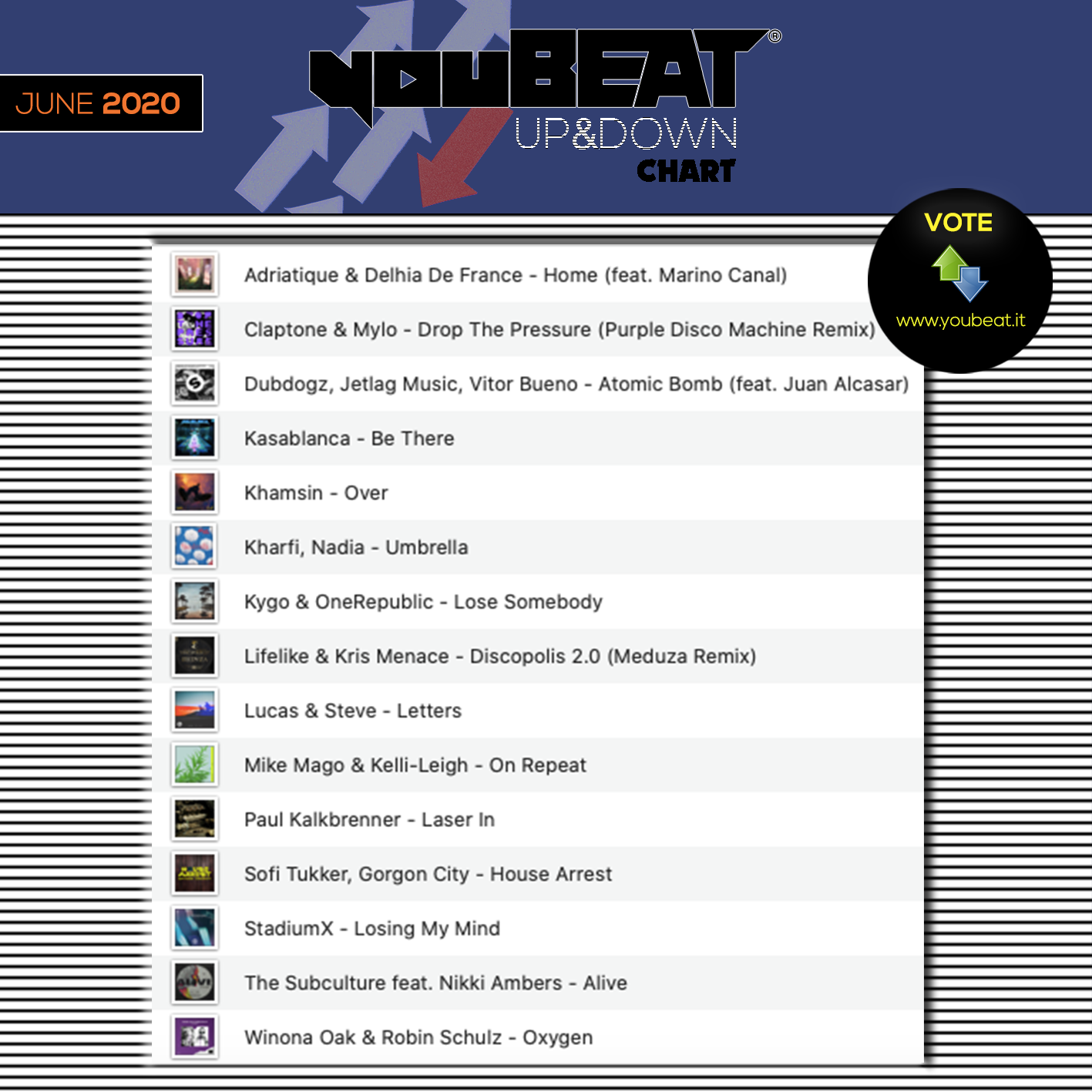 YouBeaT Up&Down chart list - June 2020
