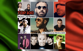 Spotify - Top 100 most listened italian artists