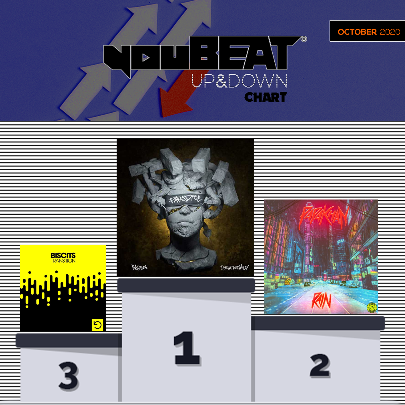 YouBeat Up&Down chart Podium - October 2020