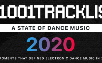 1001tracklists - A State of Dance Music 2020