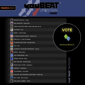 YouBeat Up&Down chart list - March 2021
