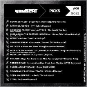youBEAT Picks - #08 2021