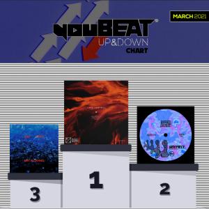 youBEAT UP&DOWN chart - March 2021 (Podium)