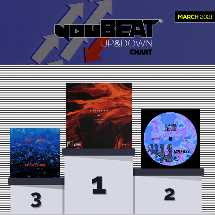 youBEAT UP&DOWN chart - March 2021 (Podium)