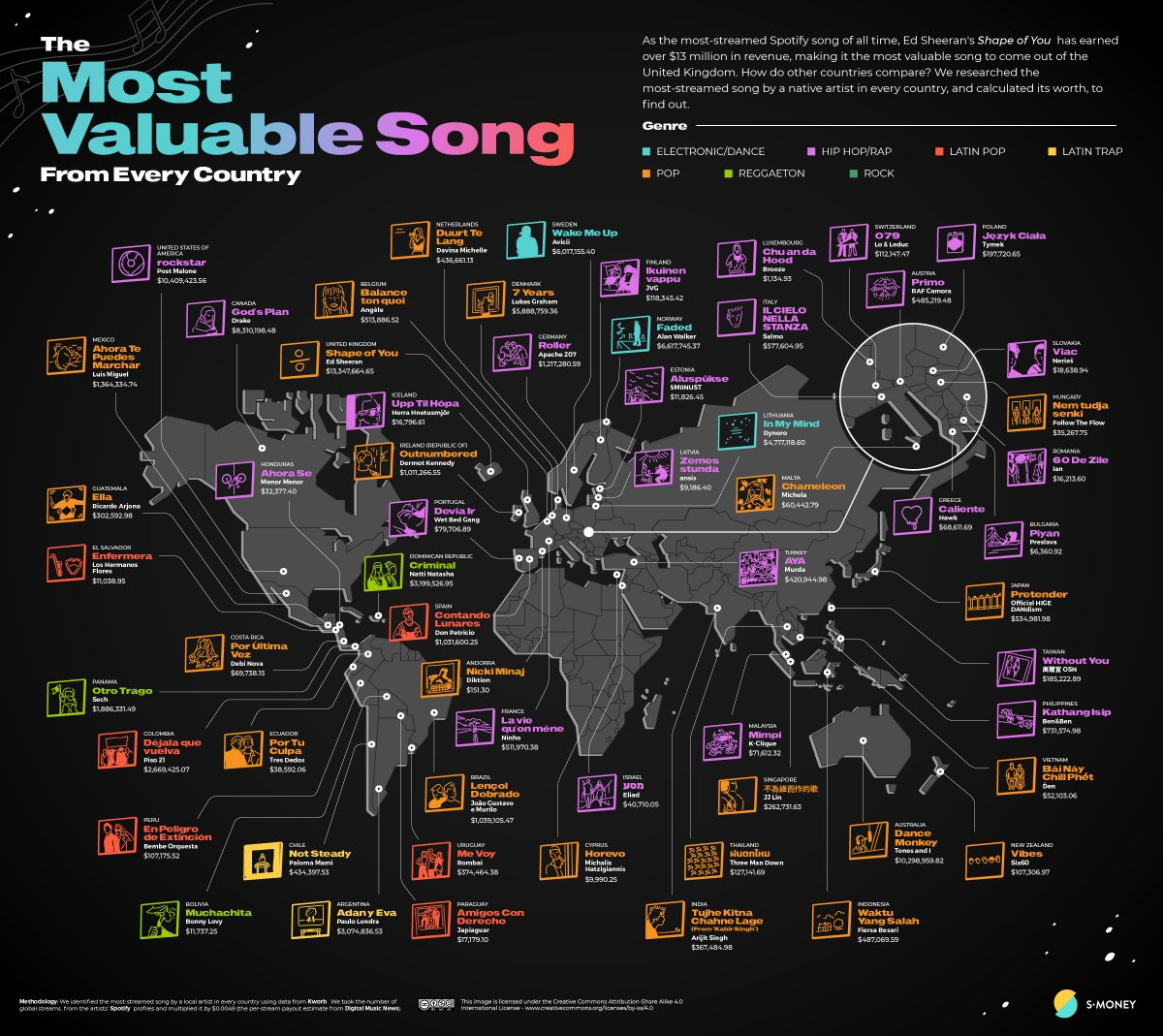 S-Money: The Most Valuable Song From Every Country World Map