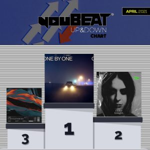 YouBeat Up&Down chart Podium - April 2021