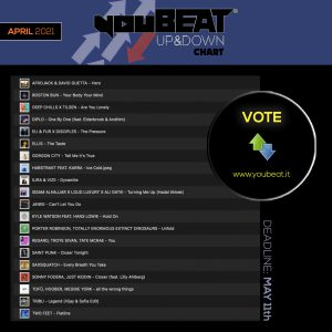 YouBeat Up&Down chart list - April 2021