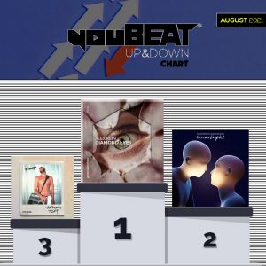 YouBeat Up&Down chart - August 2021 Podium